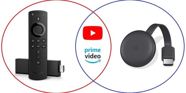 Google/Amazon deal sends YouTube to FireTV and Prime Video to Chromecast (finally)
