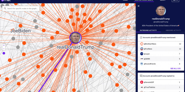 Explore the Twitter interactions of US politicians with this social network tool