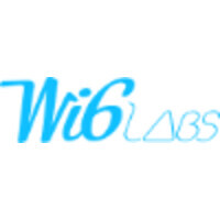 Wi6Labs