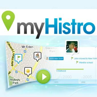Histros
