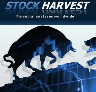 Stock Harvest B.V.