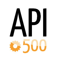 API Rating Agency